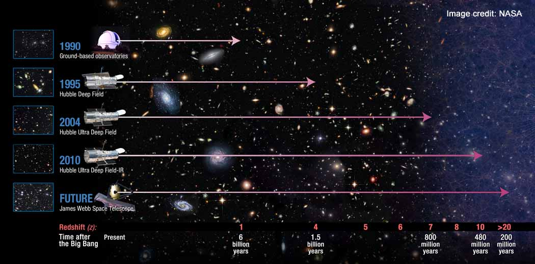 Scale of the Cosmos - SkyMarvels com