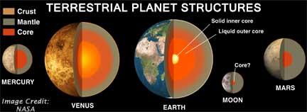 SOLAR SYSTEM - SkyMarvels com